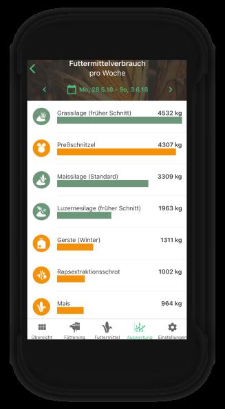 fodjan App Premium | Auswertung Futtermittelverbrauch